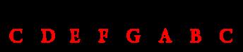 Notación_Latina_y_Anglosajona
